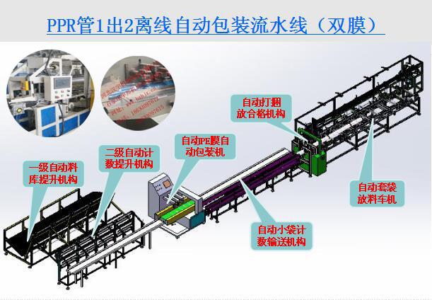 PPR管材离线自动包装生产线(图4)